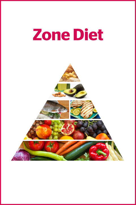 Zone Diet - top 5 diet plans