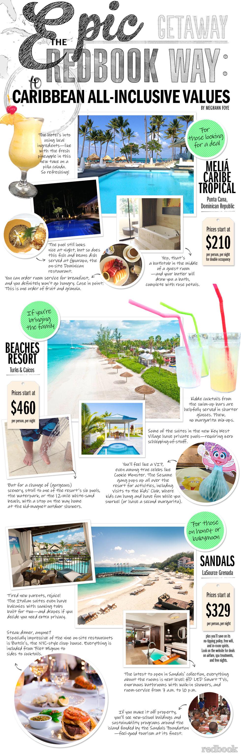 The Best Rimelig All-Inclusive Resorts (BILDER) - AOL Reiser Ideer